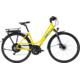 Gagnez un vélo électrique de CHF 3'900.- un séjour et d'autres lots